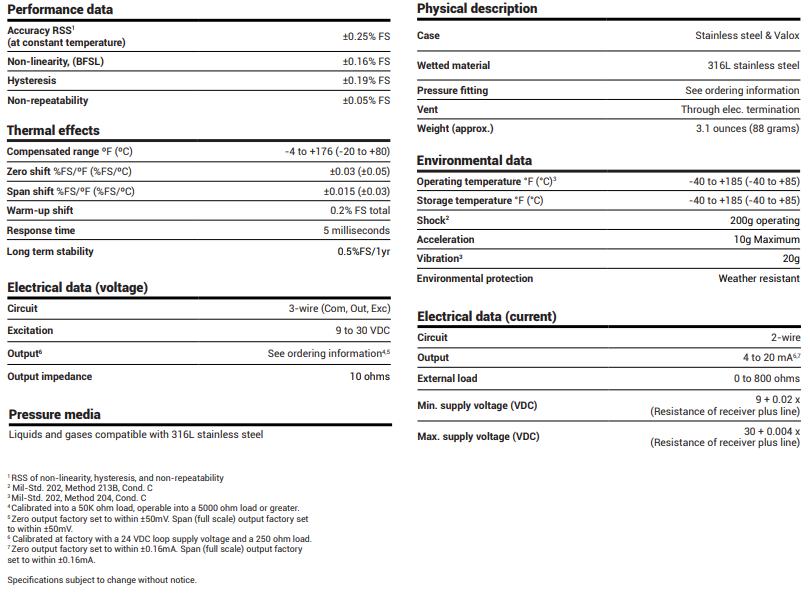 209H 316L Stainless Steel OEM Pressure Transducer - Alpha